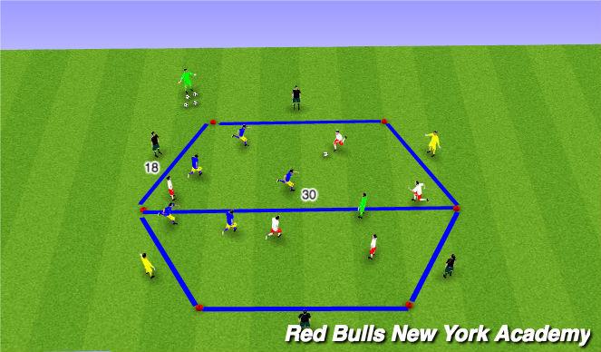 Football/Soccer Session Plan Drill (Colour): Possession 2 - Hexa-pong