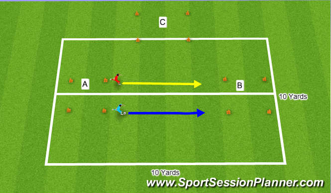 Football/Soccer Session Plan Drill (Colour): (Foundation) Dribbling and Turning
