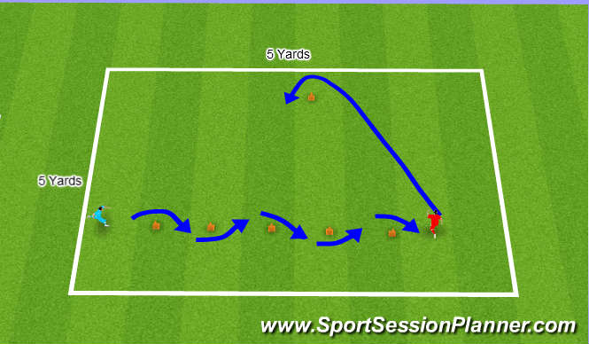 Football/Soccer Session Plan Drill (Colour): (Foundation) Dribbling and Running With The Ball 2