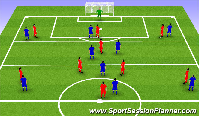 Football/Soccer Session Plan Drill (Colour): 3 section possession