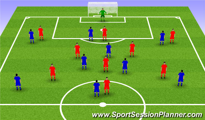 Football/Soccer Session Plan Drill (Colour): Attack vs Defence with 2 touch condition