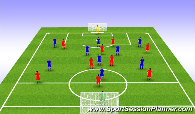 Football/Soccer Session Plan Drill (Colour): SSG - Conditioned