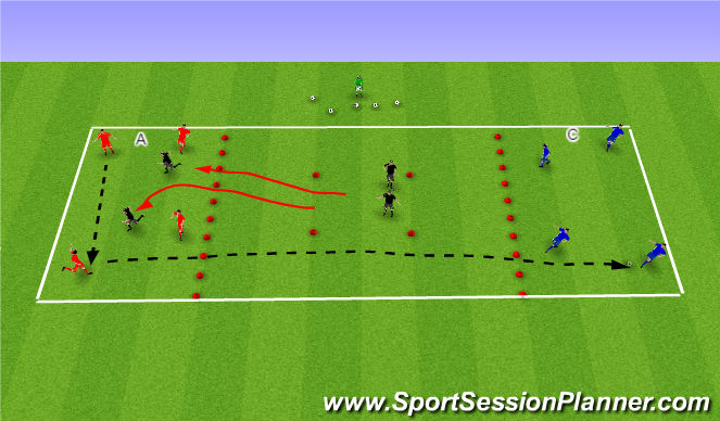 Football/Soccer Session Plan Drill (Colour): SSG- Long Passing