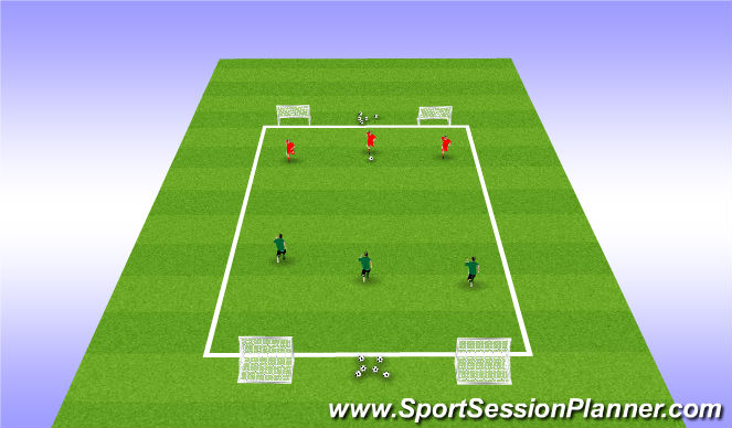 Football/Soccer Session Plan Drill (Colour): mids
