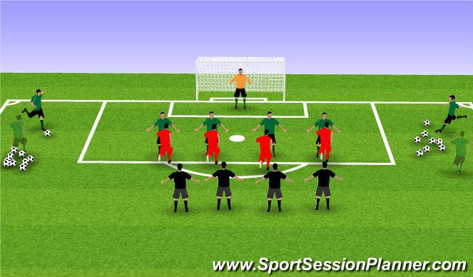 Football/Soccer Session Plan Drill (Colour): Defending crosses