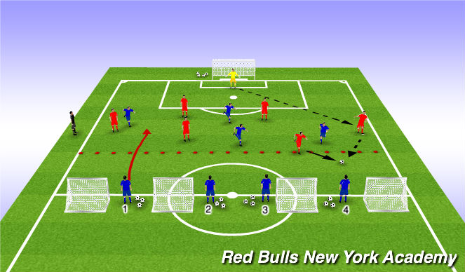 Football/Soccer Session Plan Drill (Colour): 6v4 to 8v6