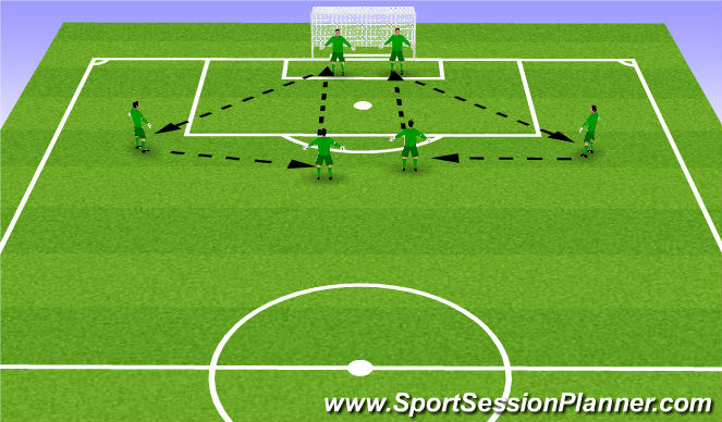 Football/Soccer Session Plan Drill (Colour): Throwing
