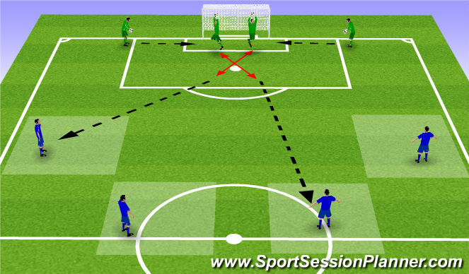 Football/Soccer Session Plan Drill (Colour): Kicking Out of Hands
