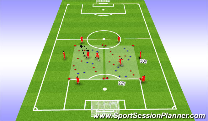 Football/Soccer Session Plan Drill (Colour): Warm up- playing through gates
