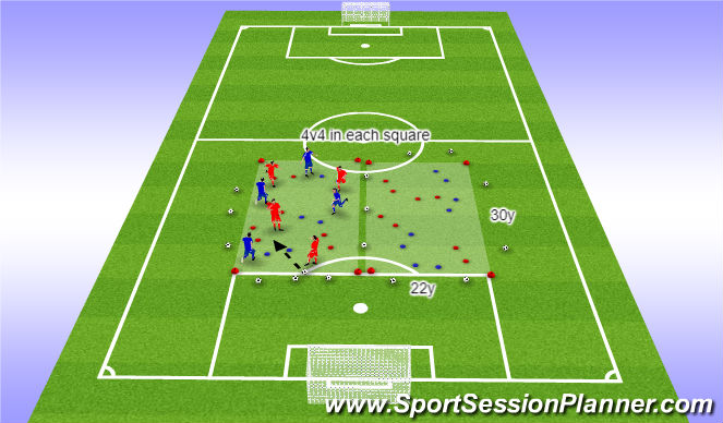 Football/Soccer Session Plan Drill (Colour): Small Sided-Playing through gate