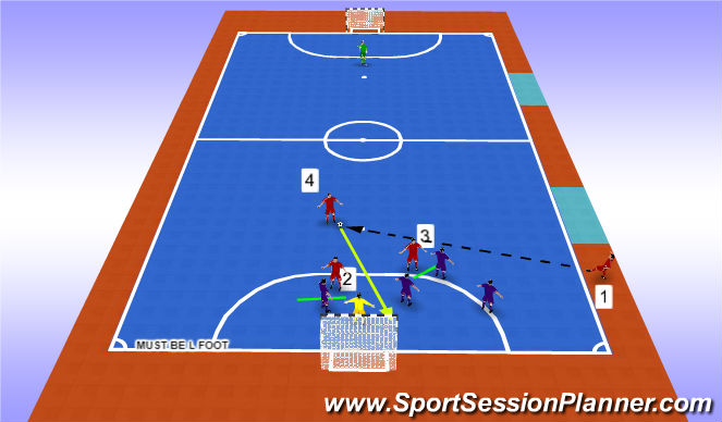 Futsal Session Plan Drill (Colour): Execution
