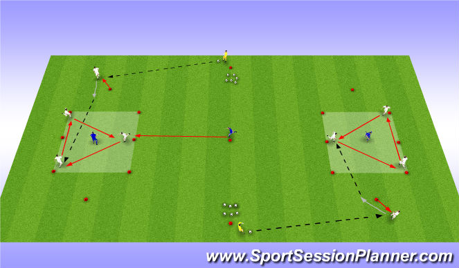 Football/Soccer Session Plan Drill (Colour): P&R + 3vs1