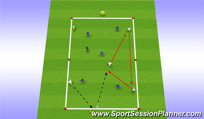 Football/Soccer Session Plan Drill (Colour): Directional Possession 6+1 vs 6+1
