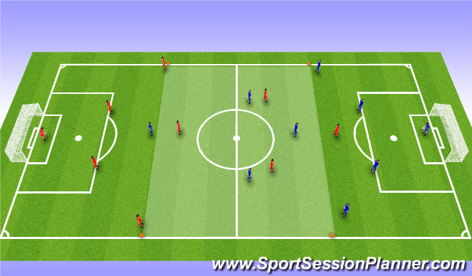 Football/Soccer Session Plan Drill (Colour): ssg - through the thirds