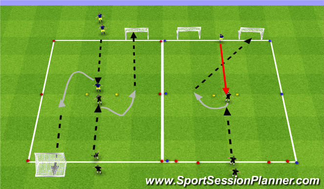 Football/Soccer Session Plan Drill (Colour): Receving to turn