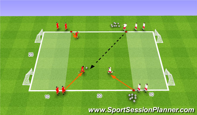 Football/Soccer Session Plan Drill (Colour): 2 v 1 Counter
