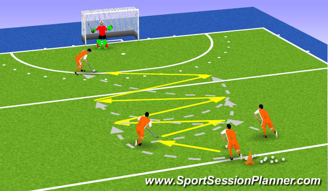 Hockey Session Plan Drill (Colour): 3man weave