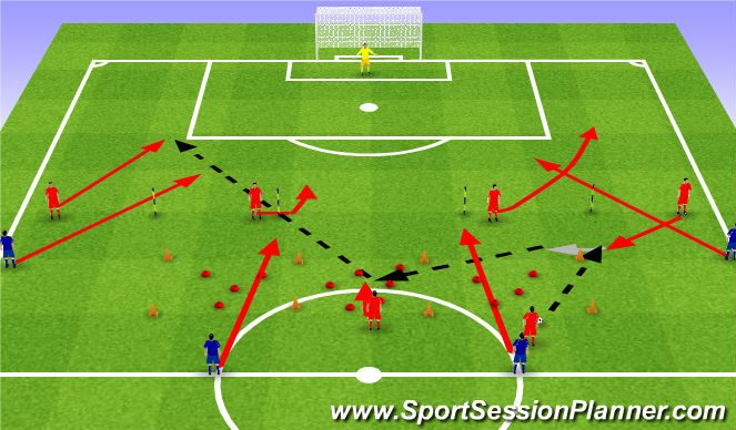 Football/Soccer Session Plan Drill (Colour): 6v0+4 combo. Atak 6v0+4.