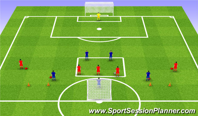 Football/Soccer Session Plan Drill (Colour): 3+2v2+3.