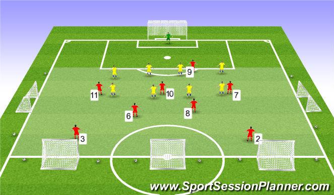 Football/Soccer Session Plan Drill (Colour): 8v8+5 mini goals