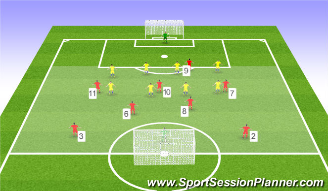 Football/Soccer Session Plan Drill (Colour): SSG - Counter Attacking in a Dynamic Game