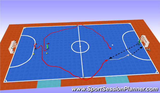 Futsal Session Plan Drill (Colour): Deceiving Dribbling Finishing