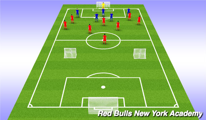 Football/Soccer Session Plan Drill (Colour): Final Phase