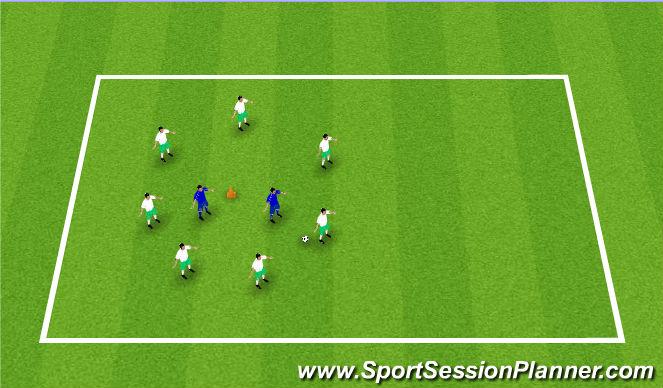 Football/Soccer Session Plan Drill (Colour): Meios