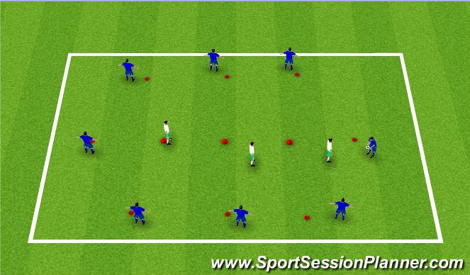 Football/Soccer Session Plan Drill (Colour): Passe/Circulação