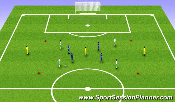 Football/Soccer Session Plan Drill (Colour): Largura/Variação Centro Jogo