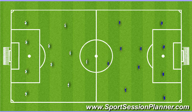 Football/Soccer Session Plan Drill (Colour): Jogo Formal