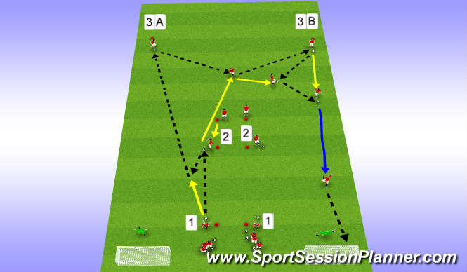 Football/Soccer Session Plan Drill (Colour): Progression 5