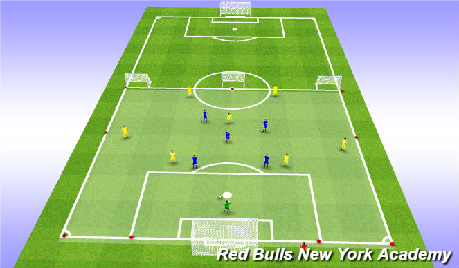 Football/Soccer Session Plan Drill (Colour): Counter Goals
