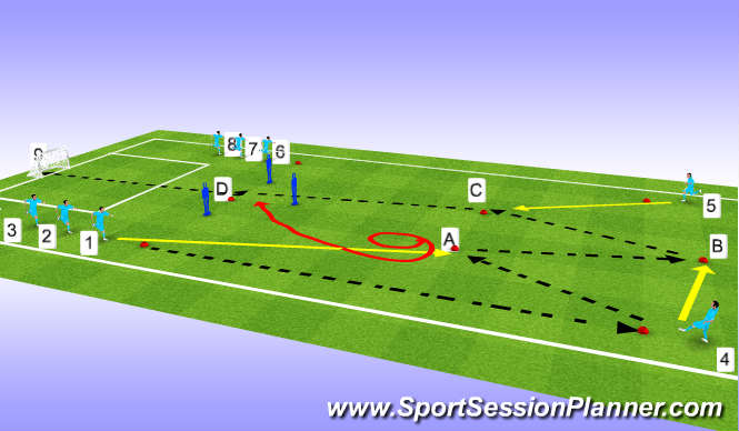 Football/Soccer Session Plan Drill (Colour): ATTACKING BUILD UP