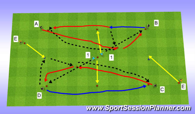 Football/Soccer Session Plan Drill (Colour): tika taka