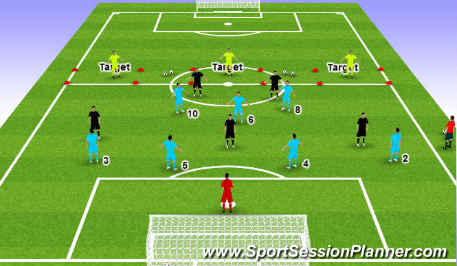 Football/Soccer Session Plan Drill (Colour): PLAYING FROM THE BACK2
