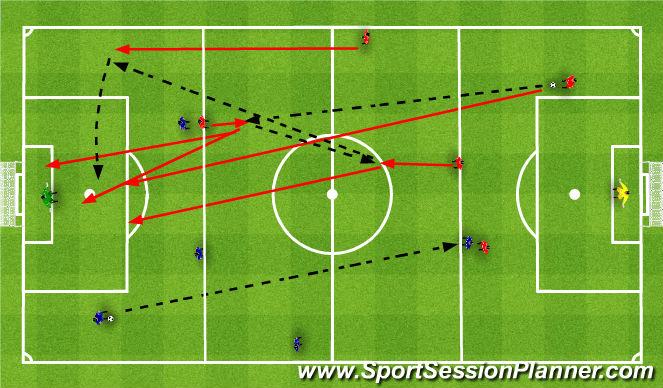 Football/Soccer Session Plan Drill (Colour): Offensive unity 4v1. Jedność w ataku 4v1.