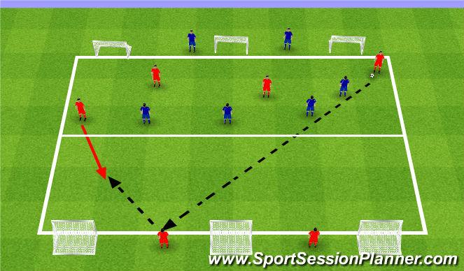 Football/Soccer Session Plan Drill (Colour): Offensive unity and pressing game 4v4+2. Jedność w ataku i pressing 4v4+2.