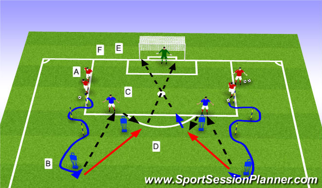 Football/Soccer Session Plan Drill (Colour): Finishing on the goal