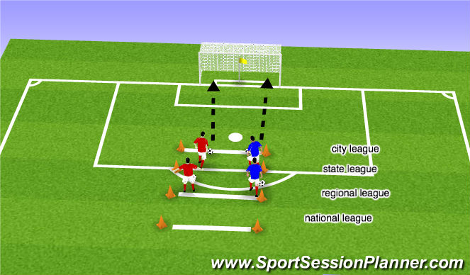Football/Soccer Session Plan Drill (Colour): Promotion/Relegation