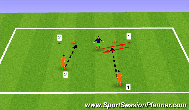 Football/Soccer Session Plan Drill (Colour): Save