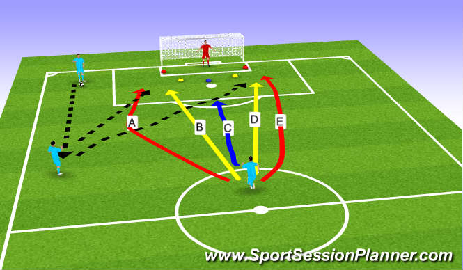 Football/Soccer Session Plan Drill (Colour): KEEPER DRILL1