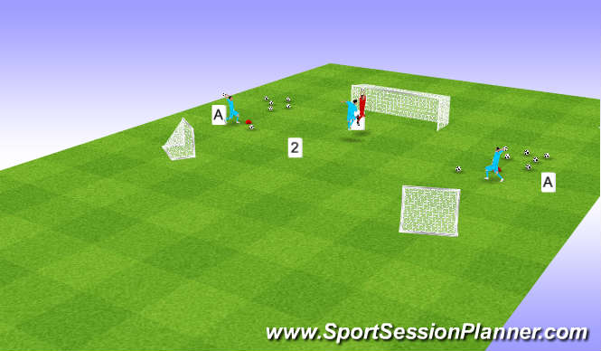 Football/Soccer Session Plan Drill (Colour): CATCHING