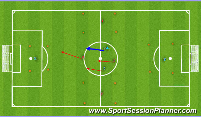 Football/Soccer Session Plan Drill (Colour): CAFC (PDP) Retreating Defence