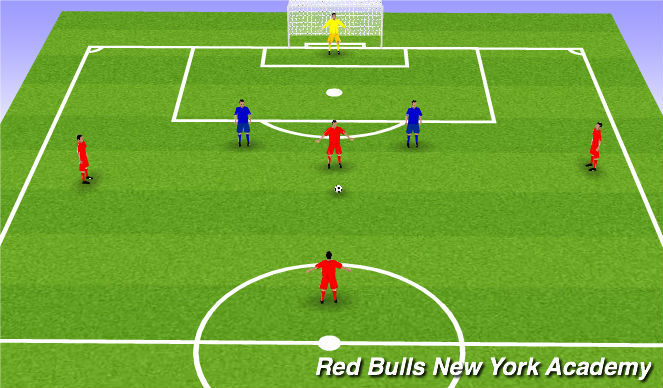 Football/Soccer Session Plan Drill (Colour): 4v2 to Goal