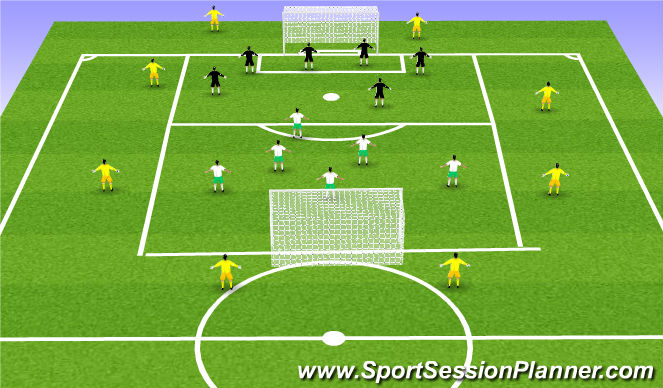 Football/Soccer Session Plan Drill (Colour): Jogo Reduzido