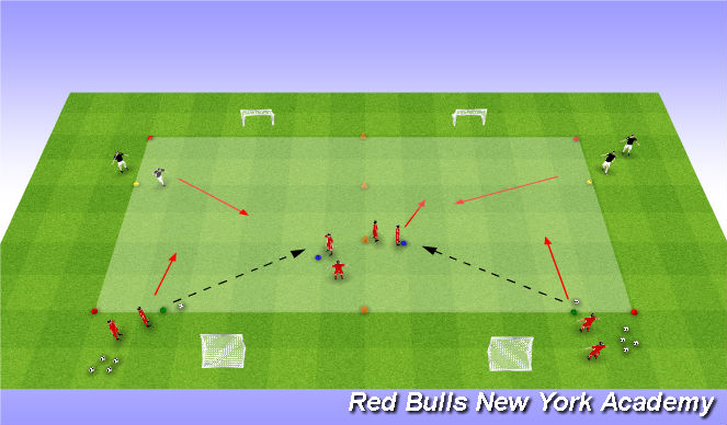 Football/Soccer Session Plan Drill (Colour): Individual/ Group Tactics