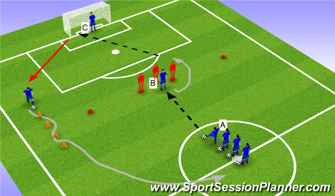 Football/Soccer Session Plan Drill (Colour): Ballmitnahme