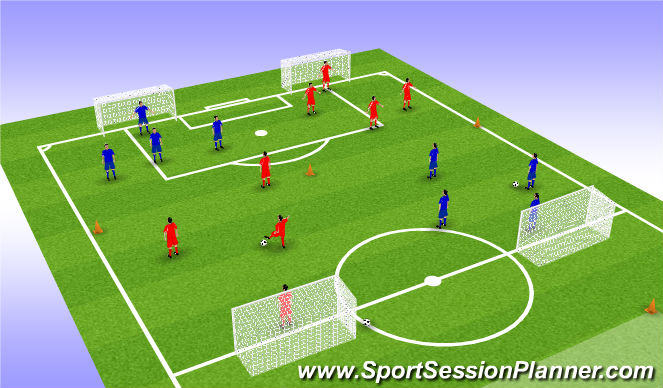 Football/Soccer Session Plan Drill (Colour): 3 gegen 3 (4 gegen 4)