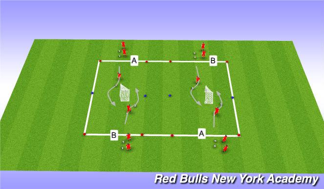 Football/Soccer Session Plan Drill (Colour): Feint Semi-Opposed